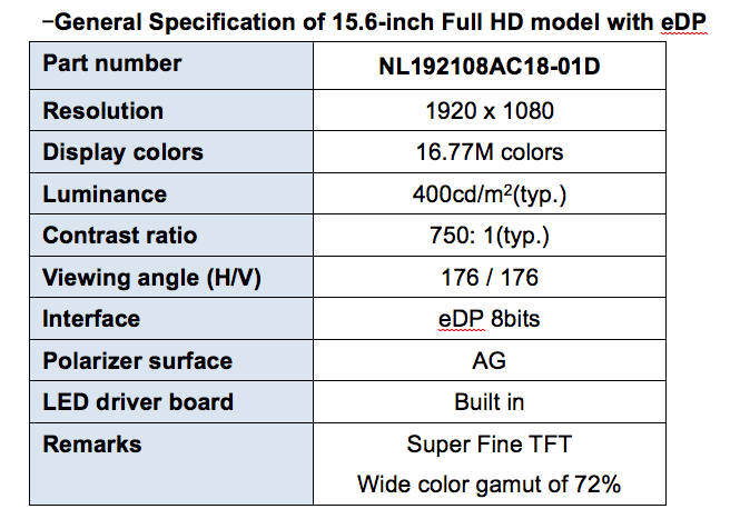 DEVELOPMENT OF NEW TFT LCDS EQUIPPED WITH EMBEDDED DISPLAY PORT INTERFACE