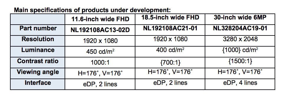 DEVELOPMENT OF SUPER HIGH DENSITY 30-INCH DIAGONAL TFT LCD WITH SFT2 TECHNOLOGY