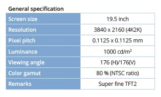 NEW 4K2K LCD WITH THE PROPRIETARY SFT2 TECHNOLOGY FOR ULTRA-HIGH TRANSMISSIVITY