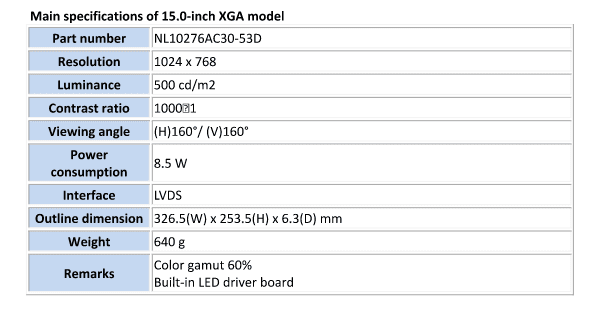 Main specifications of 15.0-inch XGA model